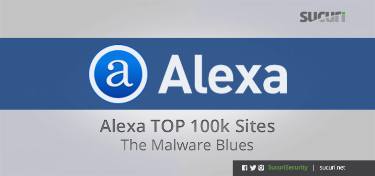alexa top 100 hacked sites