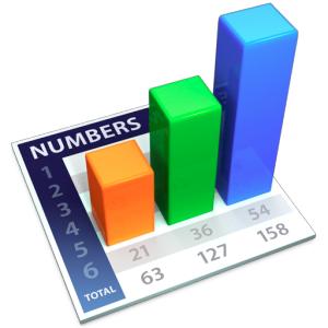 Alexa Malware Numbers