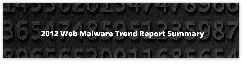 2012 Web Malware Trend Report Summary