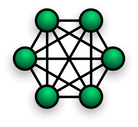 Sucuri Mesh Network Illustration