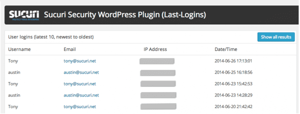 wordpress-lastlogins