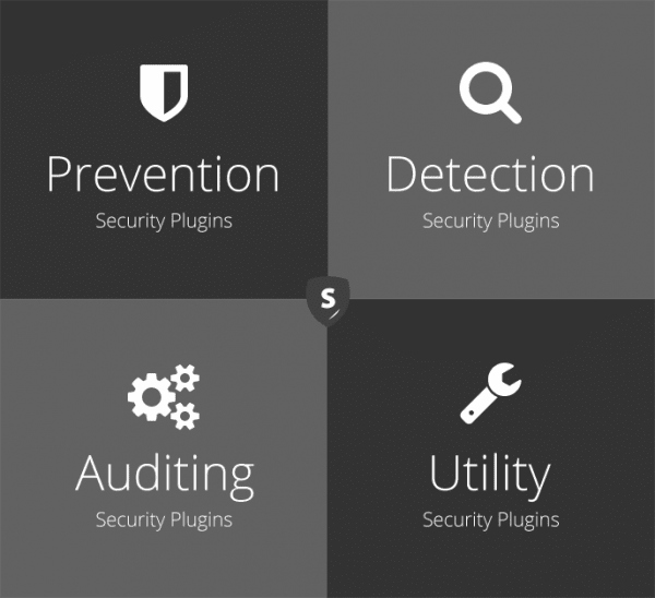 Sucuri- WordPress-Security-Plugin-Ecosystem