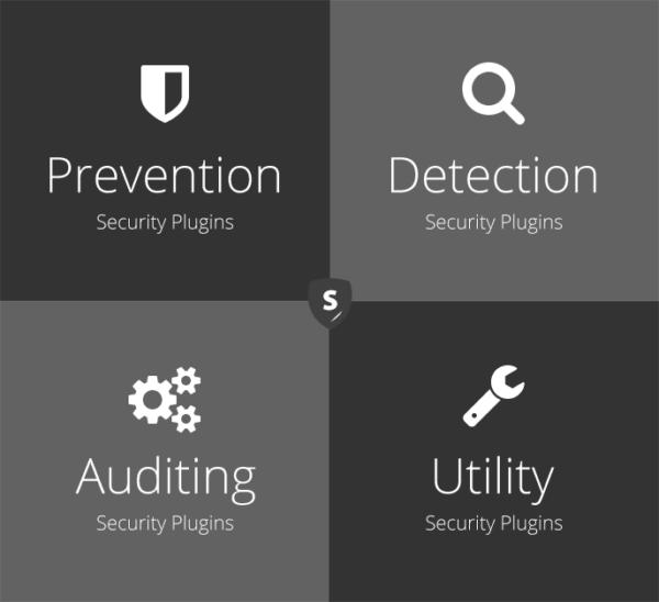 Sucuri- WordPress-Security-Plugin-Ecosystem