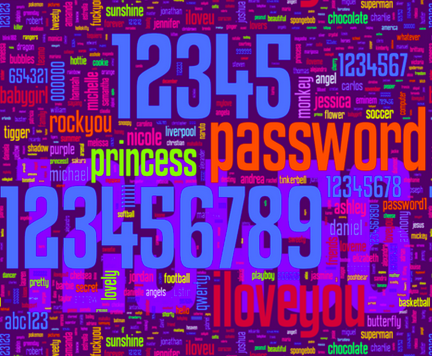 Common Passwords [Source: http://lorrie.cranor.org]