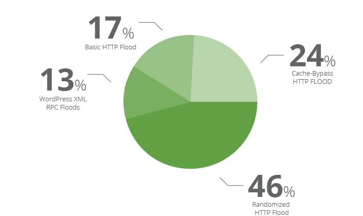 Chart2_Final
