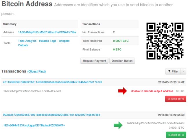 free-decrypt-blockchain