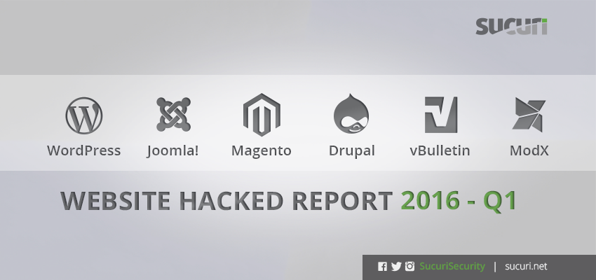 16-sucuri-hacked-website-report-q12015-blog
