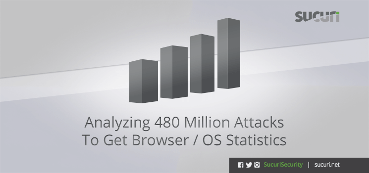 07262016_analyzing-480-million-attacks-to-get-browser-os-statistics_blog