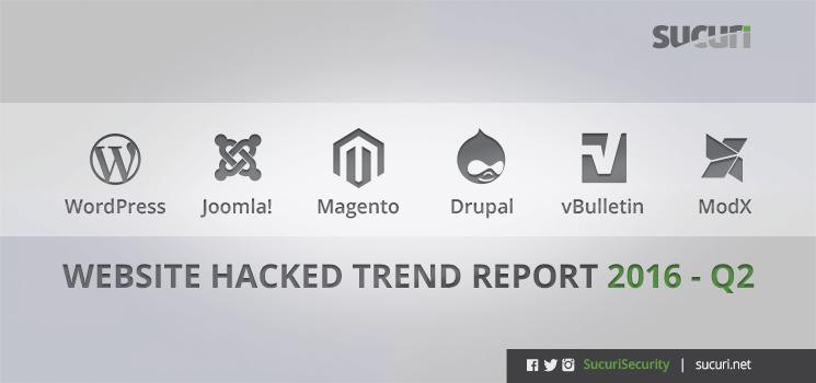website-hacked-trends