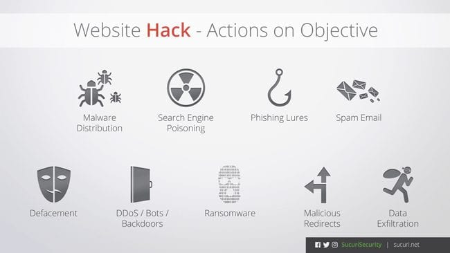10112016_en_in-blog_website-hack-actions-on-objective