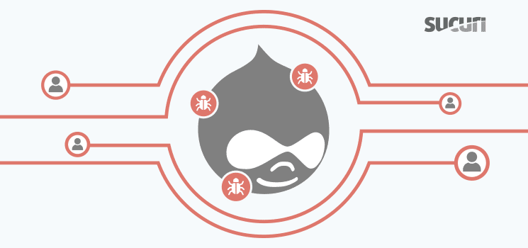 Drupal Infections - Tech Support Redirect