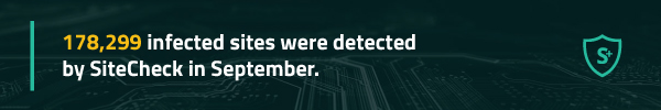 SiteCheck Infected Sites in September