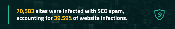 SiteCheck SEO Spam Detection Rate