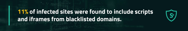 Blacklisted Domains Due to Scripts and iFrames